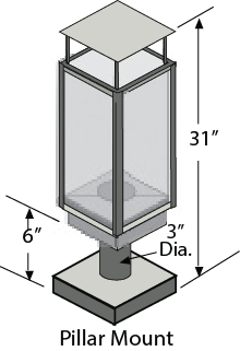 Pillar Mount Image