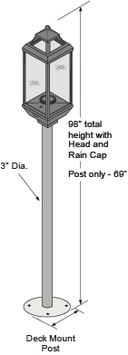 Deck Post Image